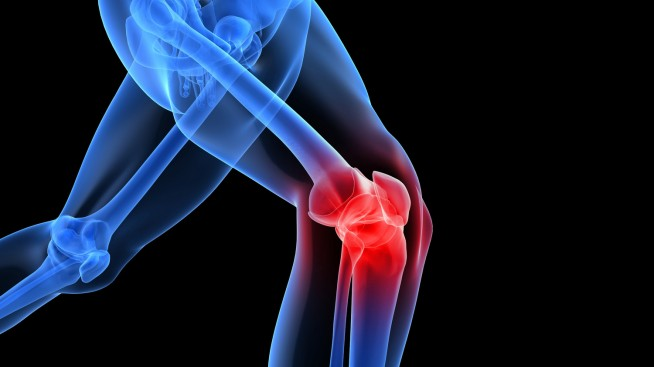knee pain forest hills